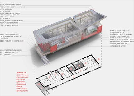 Float house design observer for Floating home floor plans